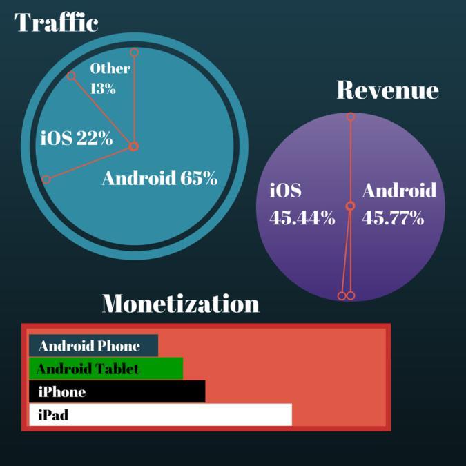 Informe de publicidad móvil de 2014
