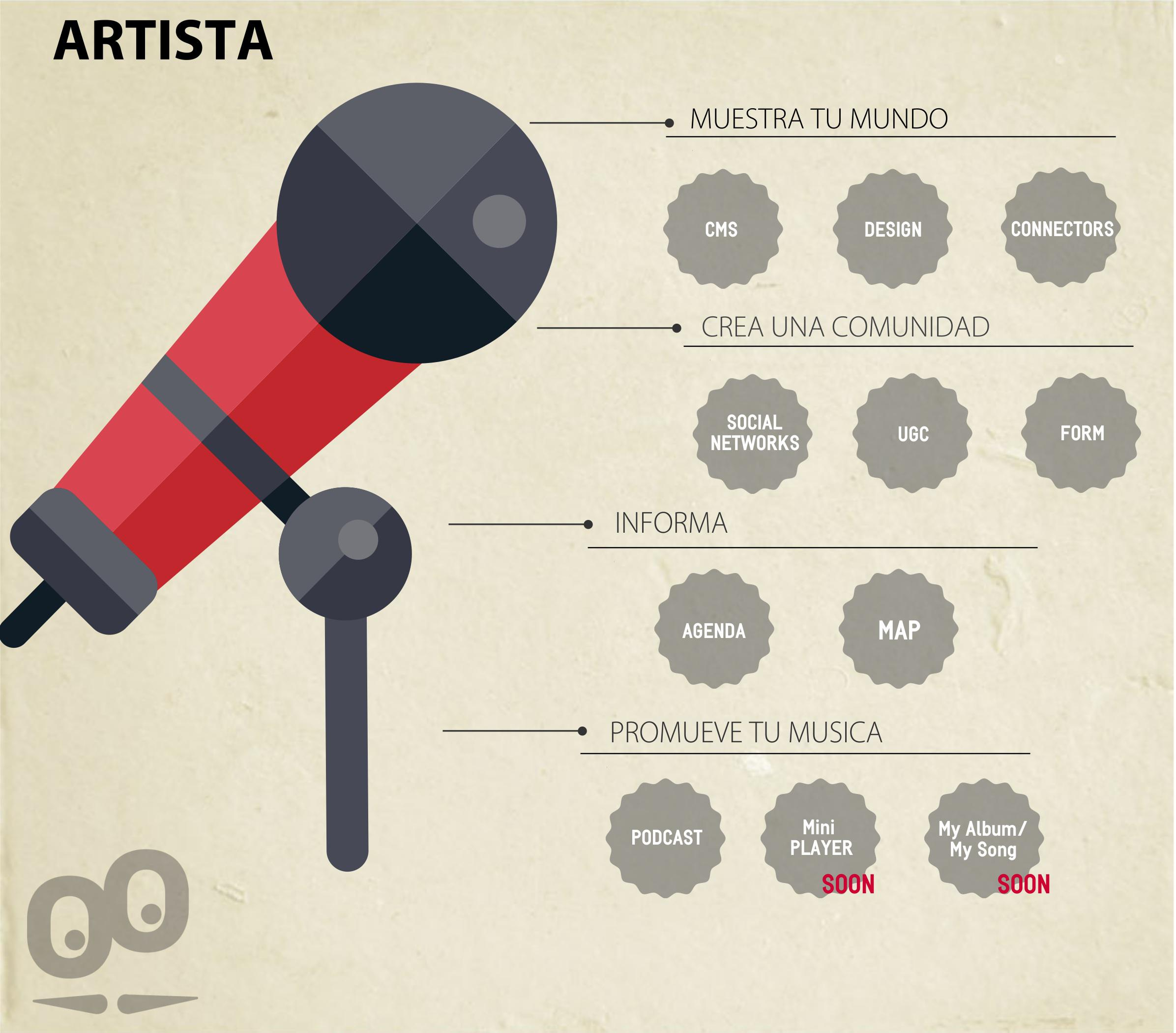 Las apps y la industria de la música