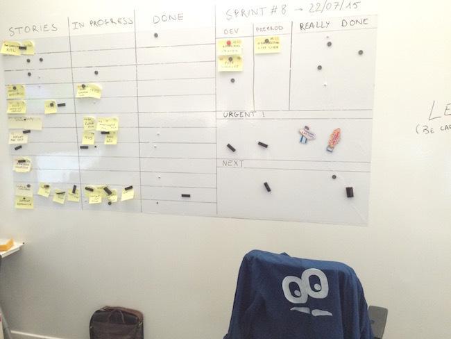 Descubre el proceso de creación de nuevas características en GoodBarber