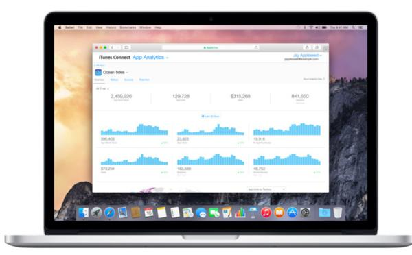 Nuevo App Analytics de Apple