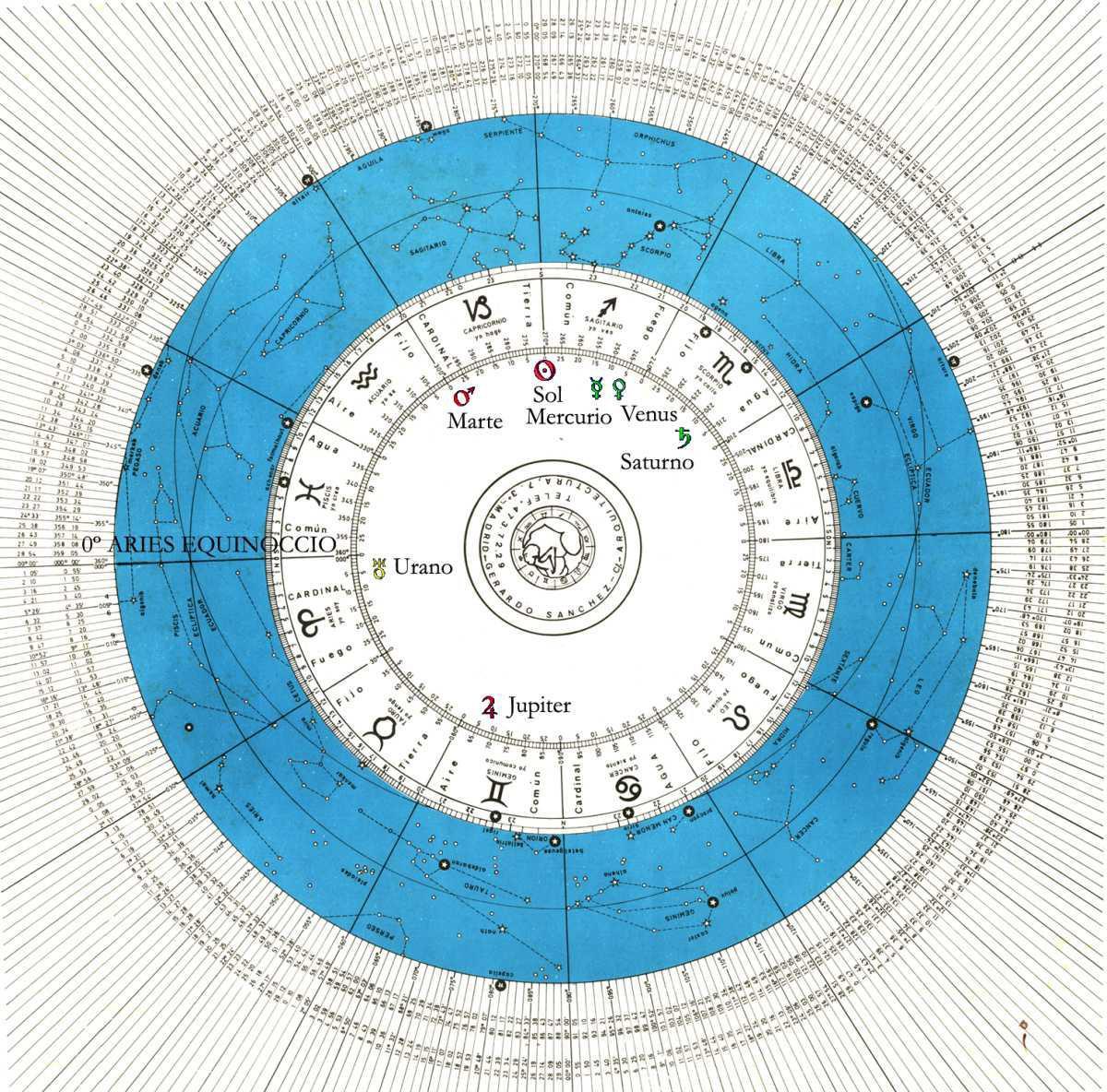 § 164. Astronomía bíblica.
