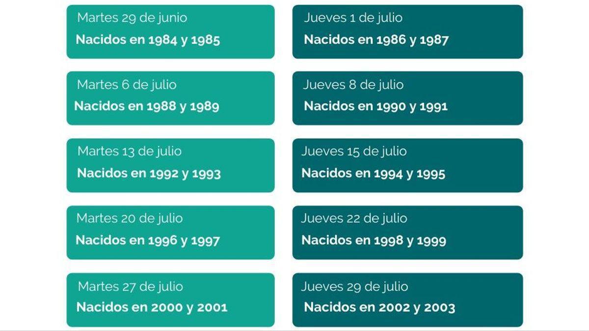 MUNIESA. CASOS COVID-19. VACUNAS Y CALENDARIO